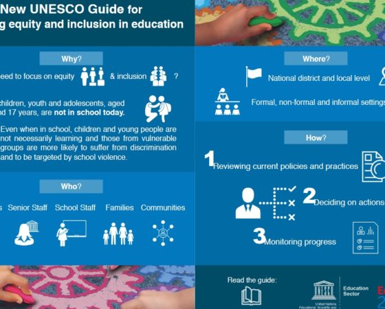 Průvodce k podpoře inkluze a rovného přístupu ve vzdělávání – publikace UNESCO