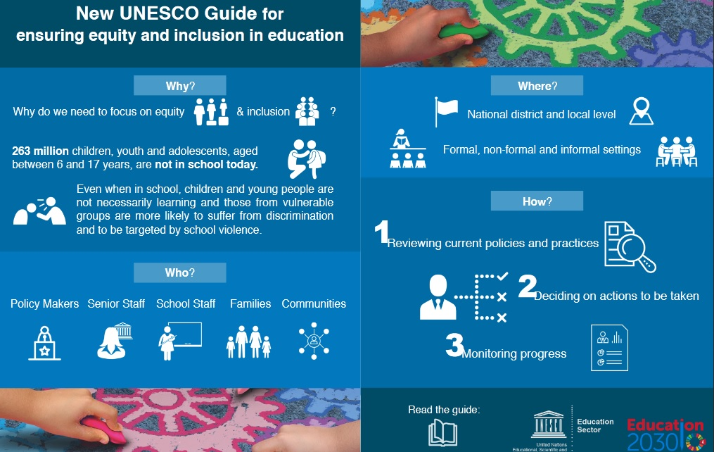 UNESCO – A Guide for Ensuring Inclusion and Equity in Education