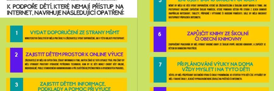 Výzva k pomoci v učení dětem, které nemají přístup na internet