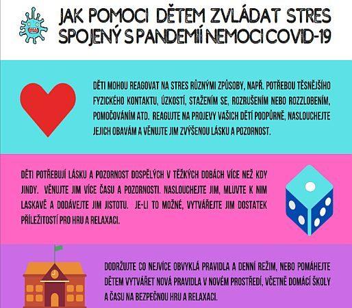 Jak pomoci dětem zvládat stres spojený s pandemií nemoci COVID-19